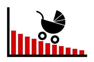 Taux de natalité : le grand effondrement exige de la volonté politique